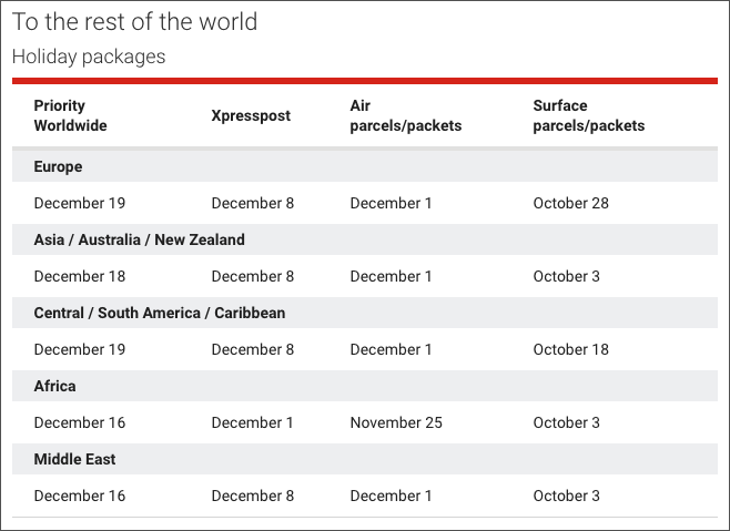 Canada Post Holiday Shipping Deadlines