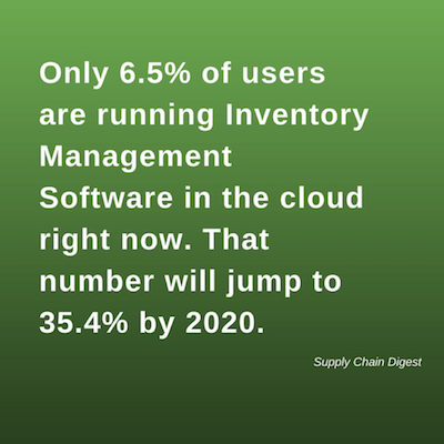 Cloud Inventory Management Software