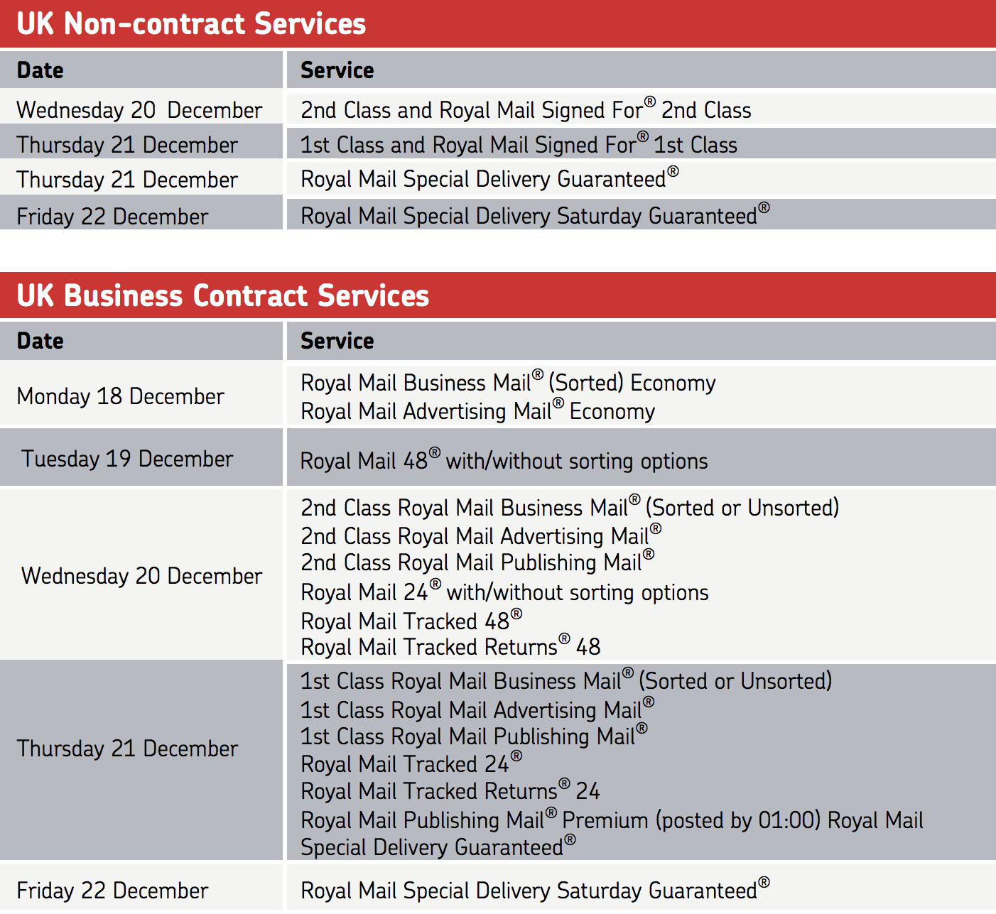 Royal Mail Holiday Shipping Deadlines